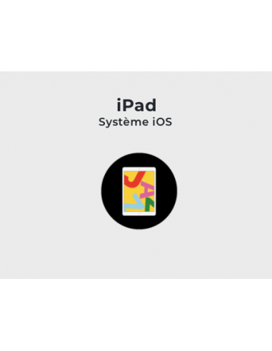 Formation: iPad
